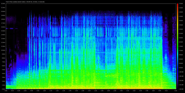 spectrum, spotify normal quality